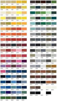 Jotun Ral Colour Chart Pdf - Free download jotun colour ral