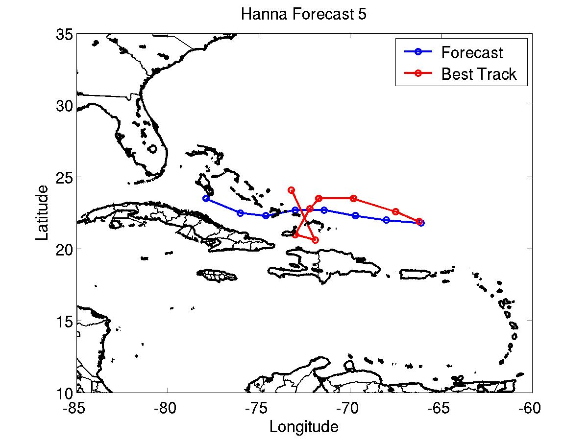 Hurricane Hanna Forecast Verification