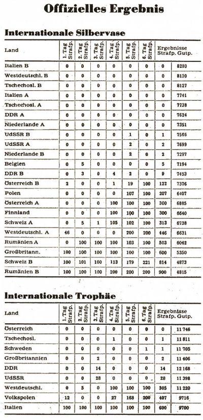 ISDT 1960 - Austria (4/6)