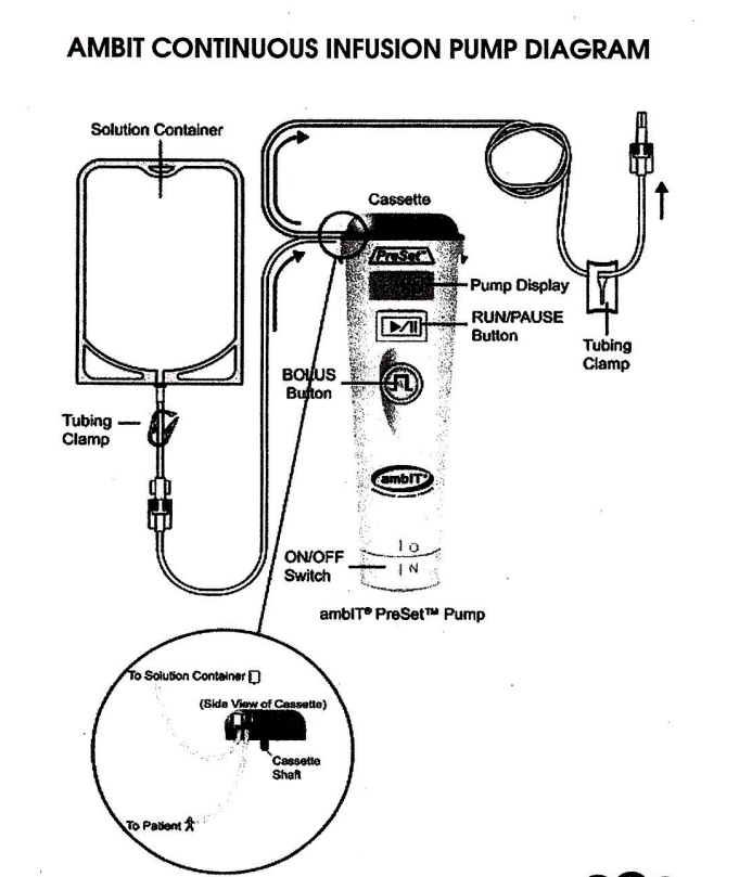 Continuous Infusion Pump Instructions