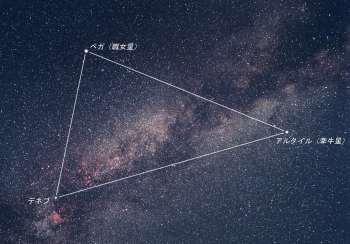 東の空の夏の大三角形