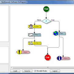 Simple Function Diagram Shear And Moment Problems Godiagram Winforms Samples