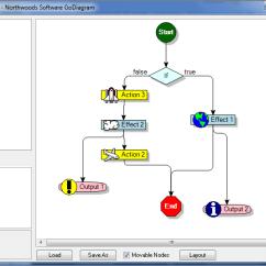 Simple Function Diagram Wiring Wiper Motor Godiagram Winforms Samples