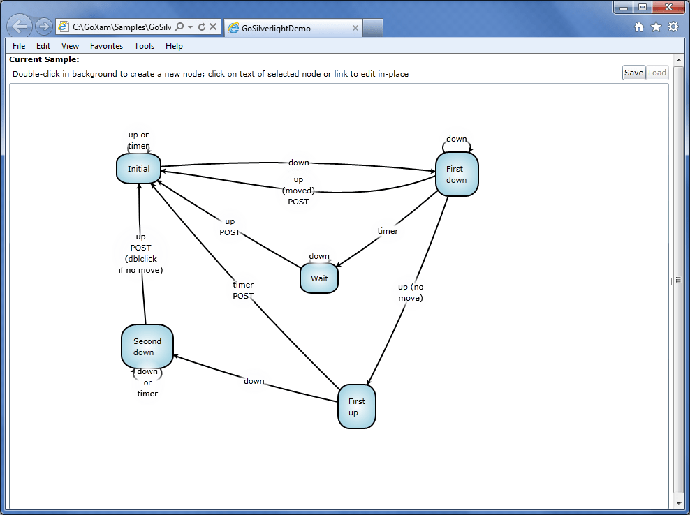 entity relationship diagram software sample sequence for web application goxam samples