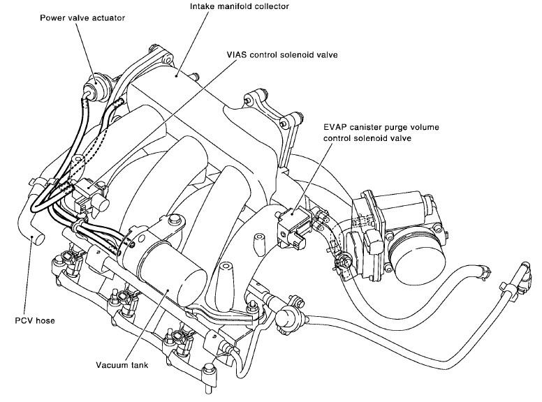 2004 Nissan Maxima Vacuum Hose Diagram