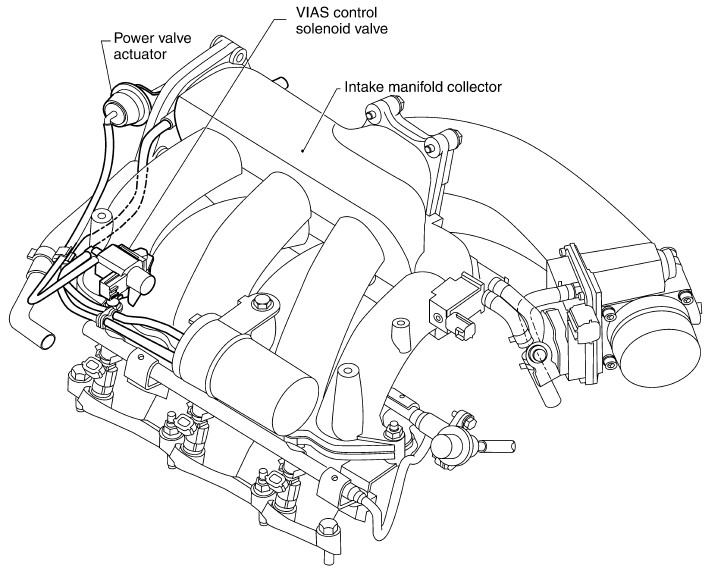 Nissan 200sx Fuse Box Diagram, Nissan, Free Engine Image