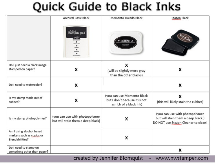 Black Ink Comparison Chart Stampin Up