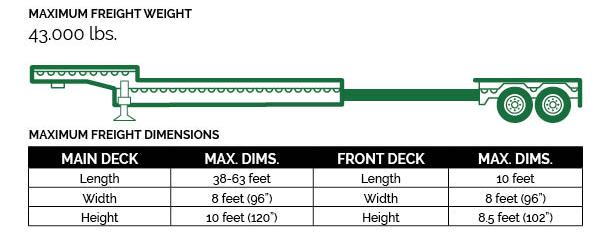 Stretch Single-Drop Deck