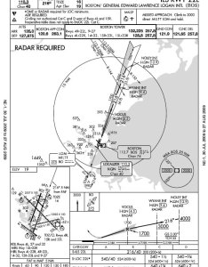 Ils rwy  also boston logan intl airport approach charts nycaviationnycaviation rh nycaviation