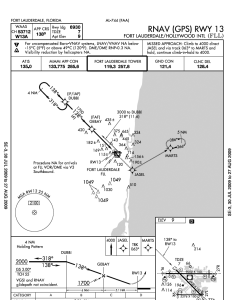 Rnav gps rwy also fort lauderdale intl airport approach charts nycaviationnycaviation rh nycaviation