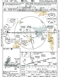 Il  also mccarran las vegas int   airport approach charts rh nycaviation