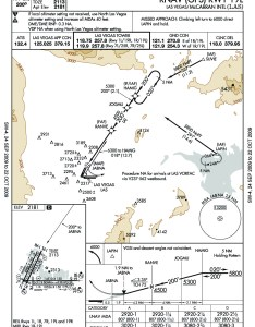 also mccarran las vegas int   airport approach charts rh nycaviation