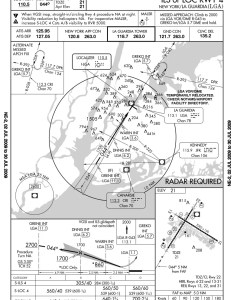 Ils or loc rwy also laguardia airport approach charts nycaviationnycaviation rh nycaviation