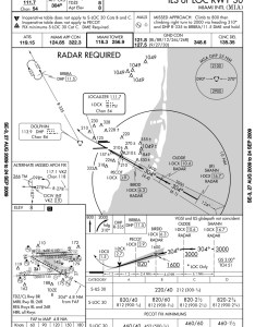 Miami international airport approach plates also nycaviationnycaviation rh nycaviation