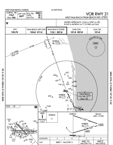 Vor rwy also palm beach intl airport approach charts nycaviationnycaviation rh nycaviation