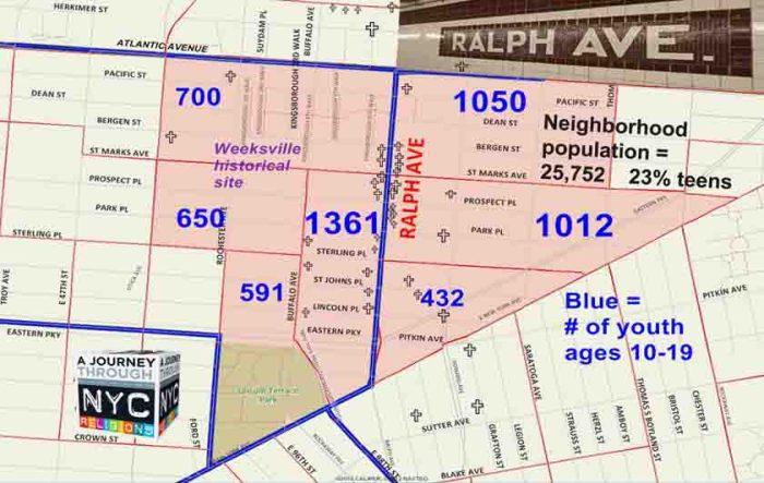 Gods Row Ralph Avenue 1