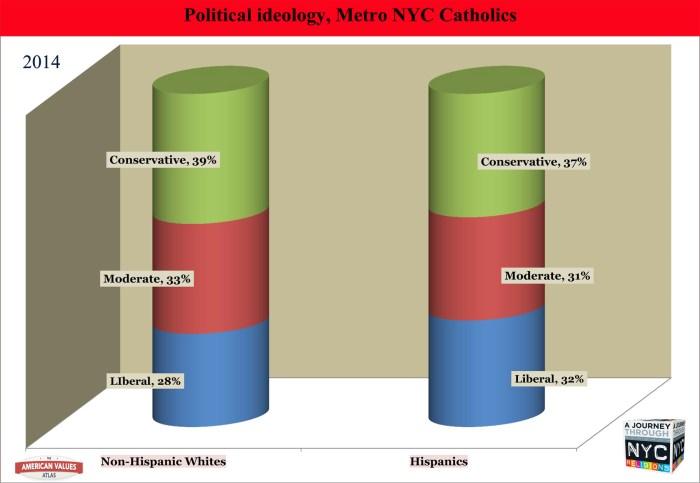 Political Ideology2