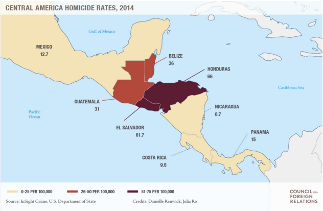 Central American Crime Rates