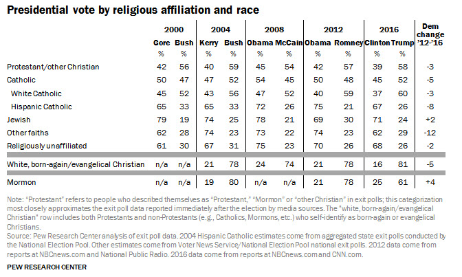 religion-and-race
