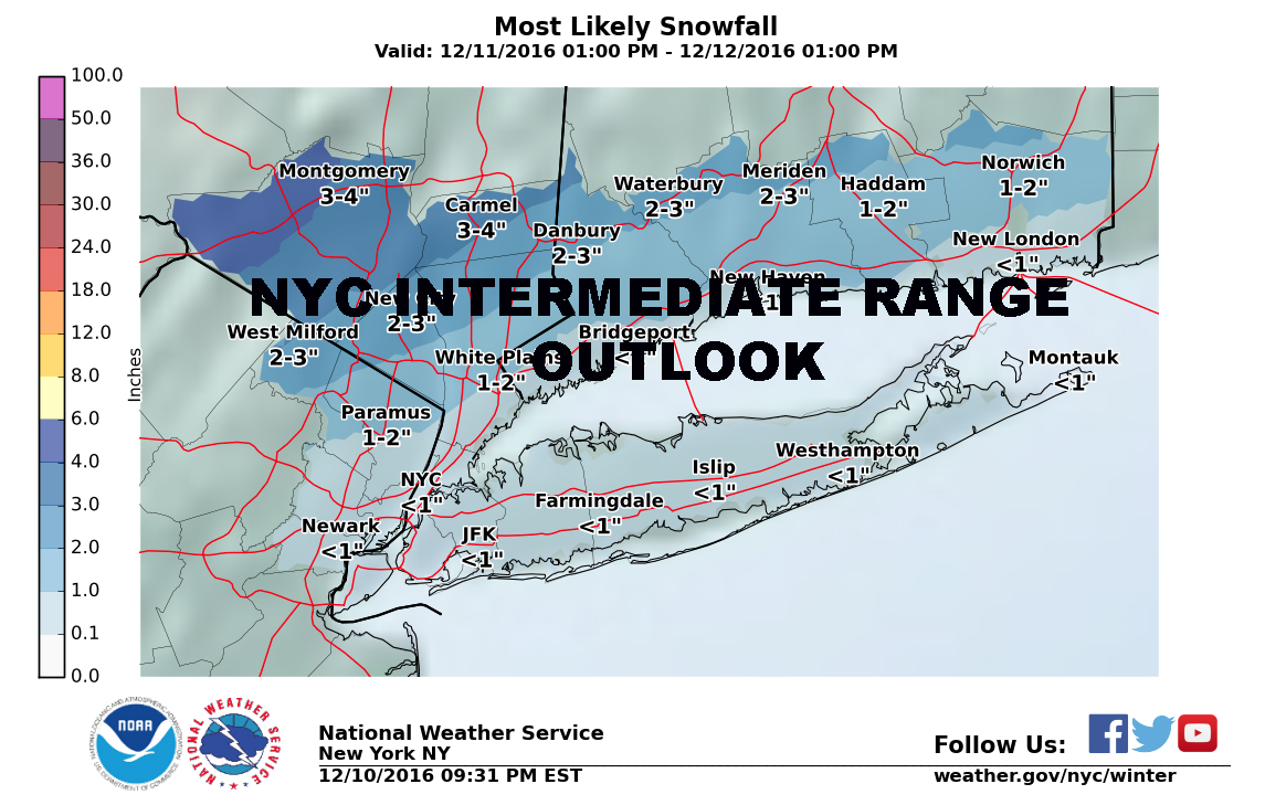 NYC INTERMEDIATE RANGE OUTLOOK