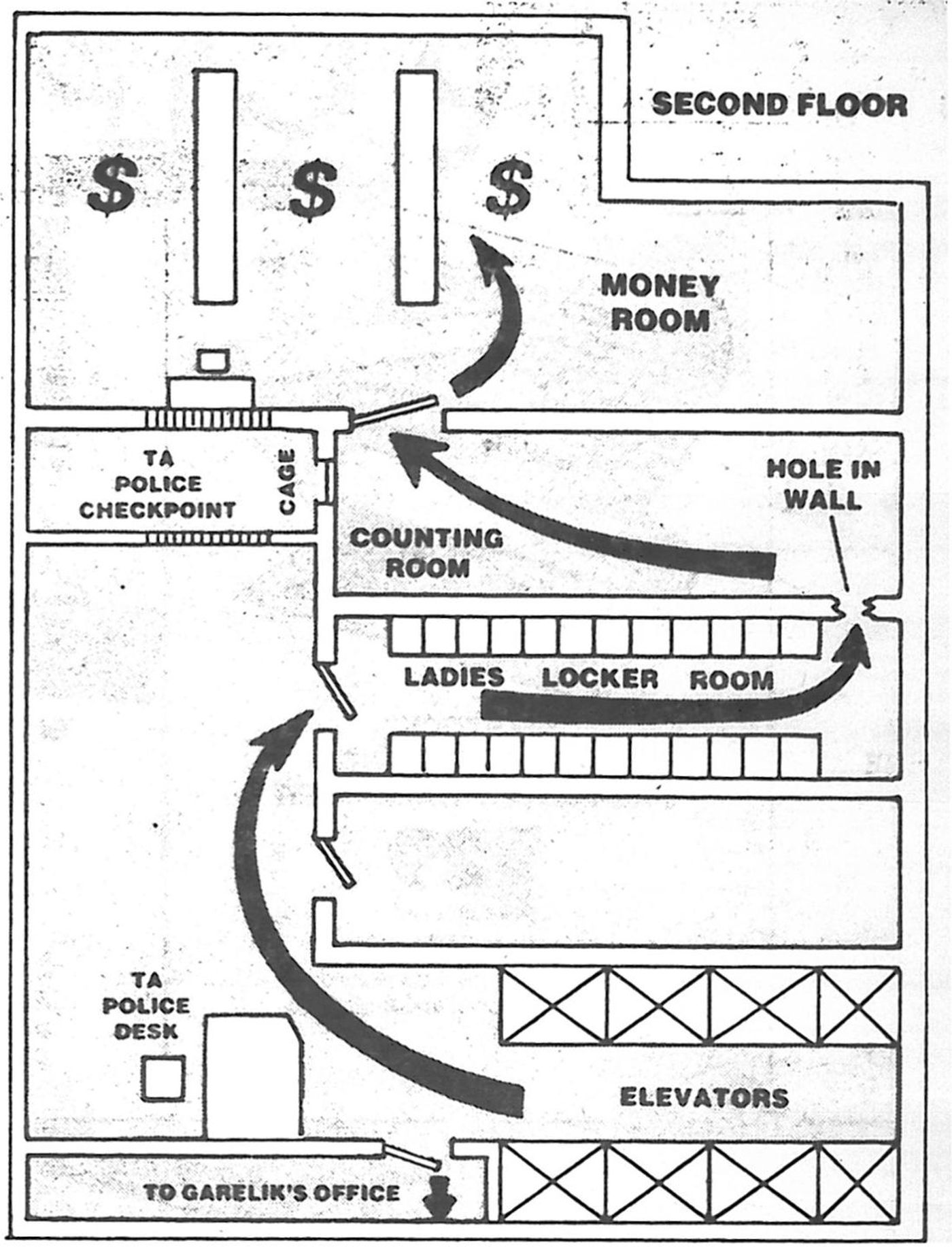 A Look Back At The Mta Heist