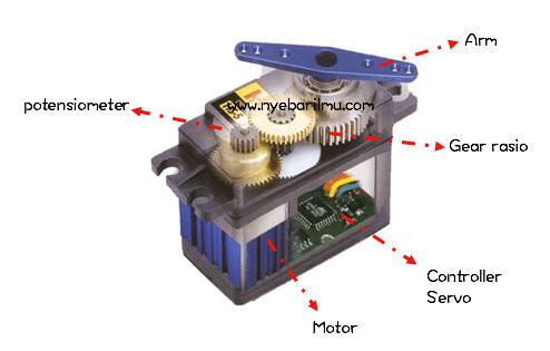 Bagian bagian motor servo
