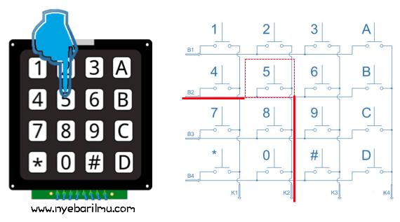 Prinsip kerja keypad 4x4