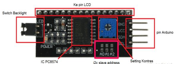 modul pc8574 lcd 16x2