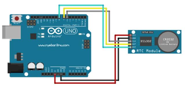 Tutorial arduino mengakses RTC DS1302