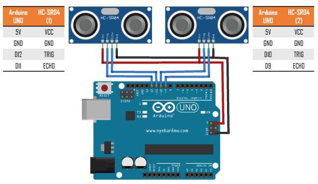 Wiring Cara mengakses 2 HC-SR04 menggunakan arduino uno