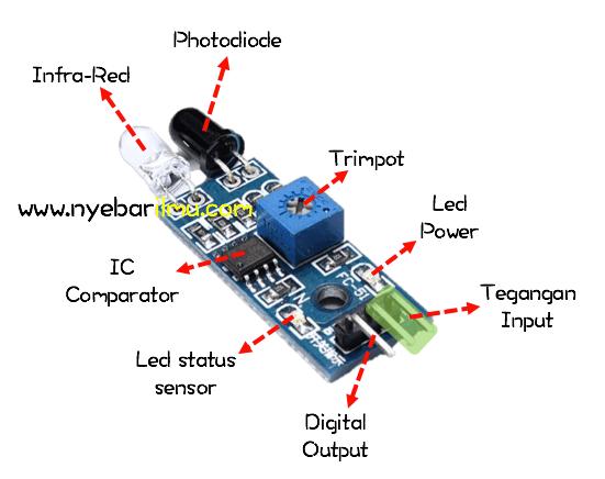 Sensor line Proximity
