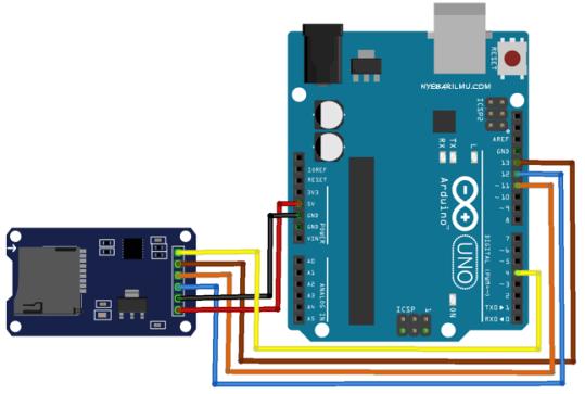 Rangakaian arduino dan Module micro sd