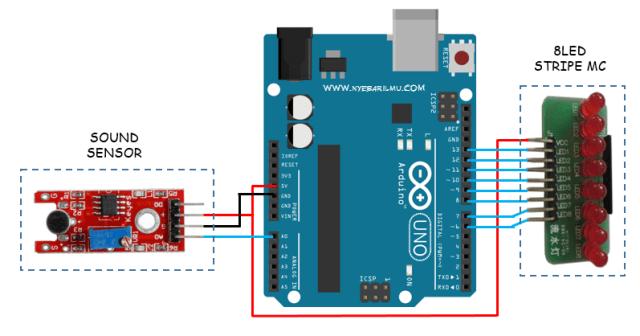 Vu meter arduino use sound sensor atau sensor suara