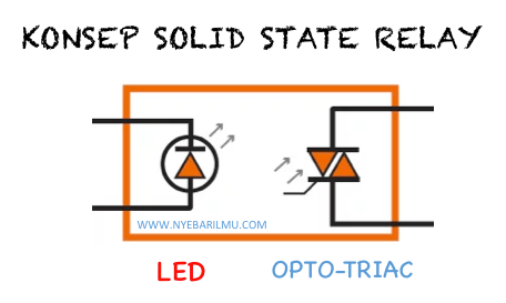 Konsep Solid State Relay
