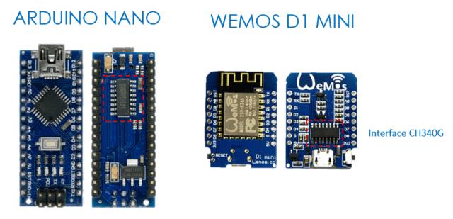 Arduino nano & wemos d1 mini - ch340g usb driver