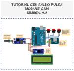 TUTORIAL CEK SALDO PULSA MODULE GSM SIM800L V.2