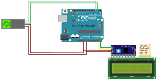 Sensor FingerPrint FPM10A, Arduino uno, dan LCD 16x2