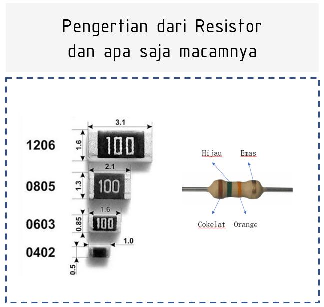 Pengertian dari Resistor dan apa saja macamnya - Nyebarilmu