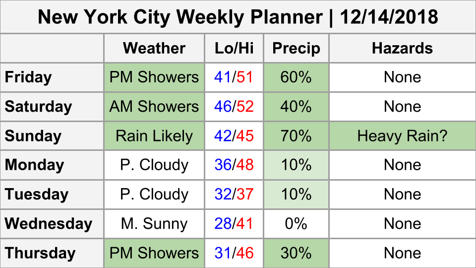 Rain Archives | Page 10 of 39 | New York Metro Weather | NYC