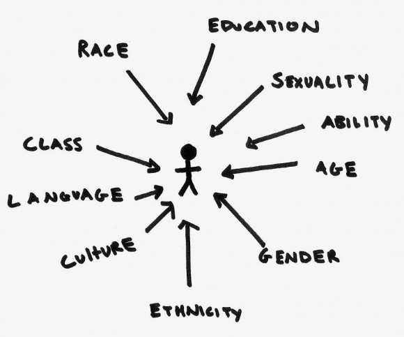 Choice, Intersectionality, and Games in the ESL Classroom