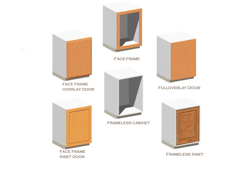 Cabinets  finishes hinges and whatnot  10 steps to