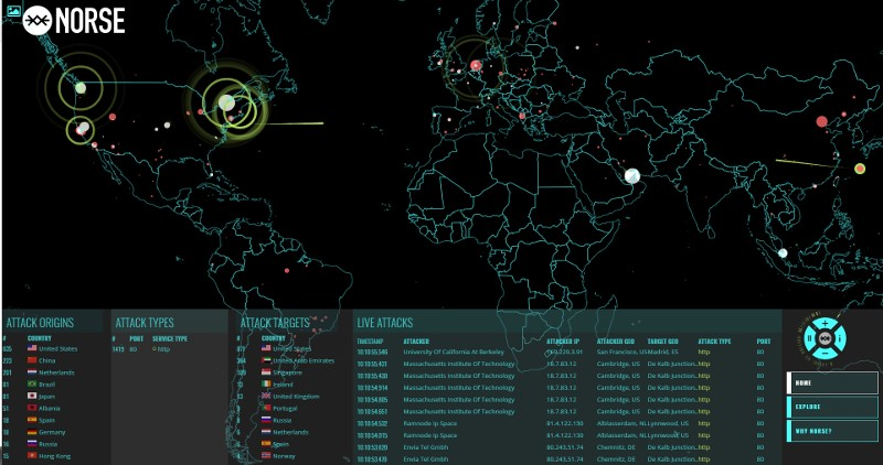 Interactive Cyber Security Attack Map