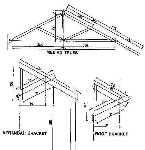 Roof Wood Structure & Wood Structural Panels Used As Roof