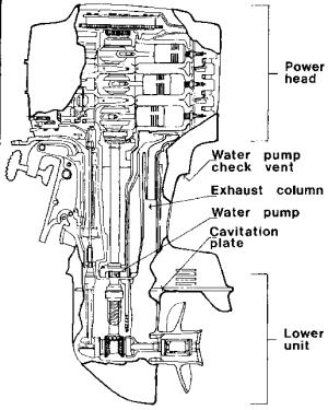 Outboard Motor Lower Unit Diagram  impremedia