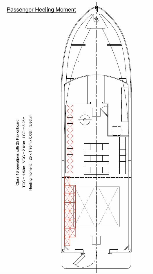 Jet Boat Operation Diagram : 26 Wiring Diagram Images