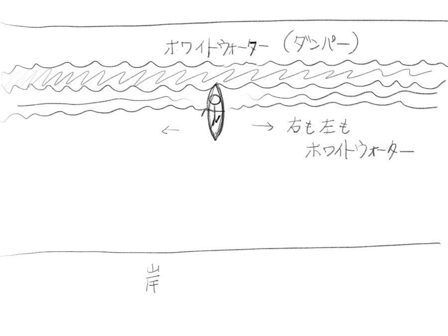 『初心者必見』サーフィンの基本を学ぼう