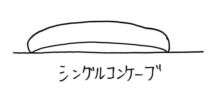 シングルコンケーブの特徴