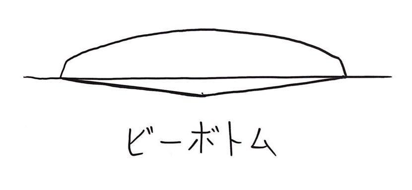 ビーボトムの形状と特徴
