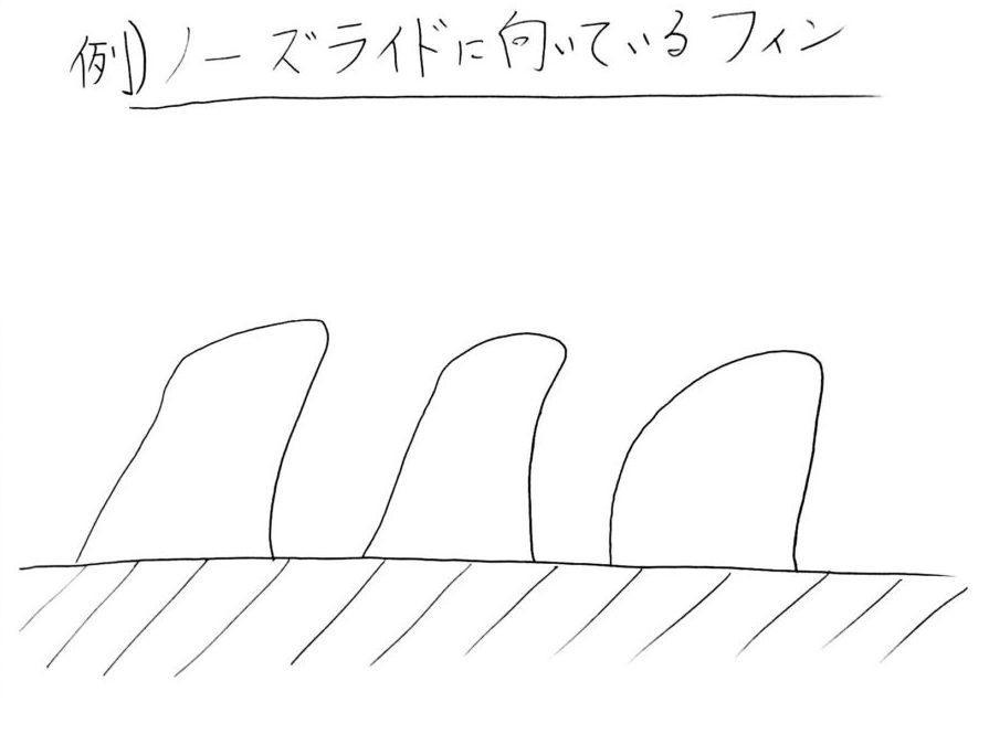 ノーズライドに最適なシングルフィン 形状