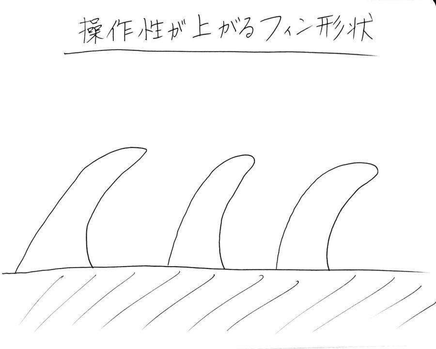 操作性が増すシングルフィン形状